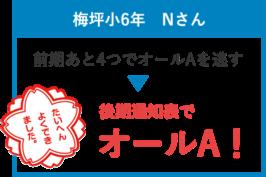 豊田市 浄水校の学習の実績3